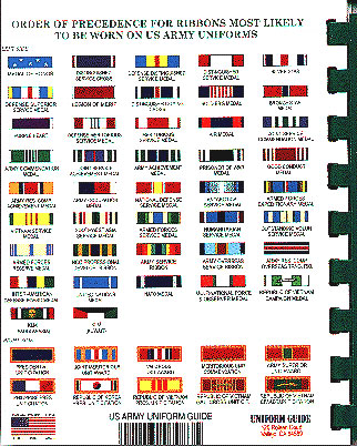 Order of precedence of army ribbons for Air force decoration chart