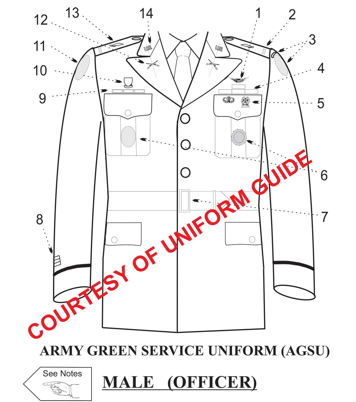 Updates – Uniform Guide